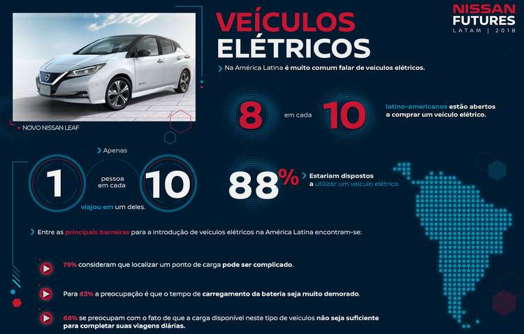 Nissan / Divulgação