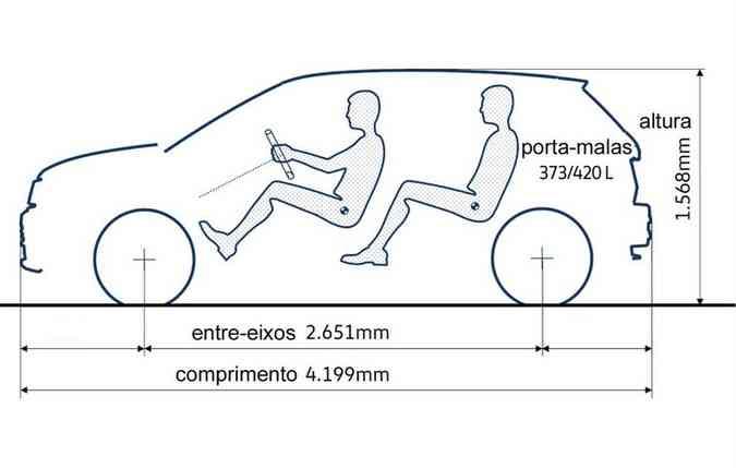 Medidas divulgadas pela montadora (foto: Divulgação )