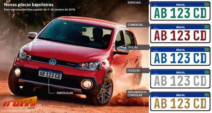 Clique e veja as diferenças entre particular, comercial e outros(foto: Arte sobre foto de Volkswagen)
