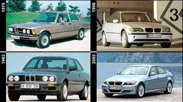 Clique na imagem para ver a linha do tempo do BMW Série 3 - Arte: Soraia Piva/EM/D.A PRESS