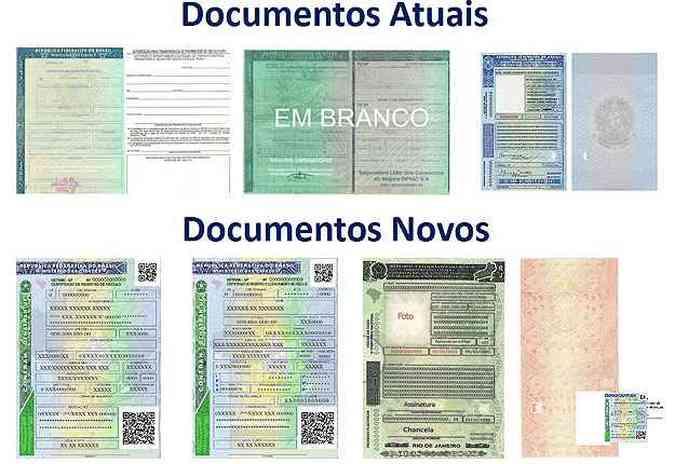 Comparação exibe as mudanças nos documentos brasileiros(foto: Reprodução/Ministério das Cidades)