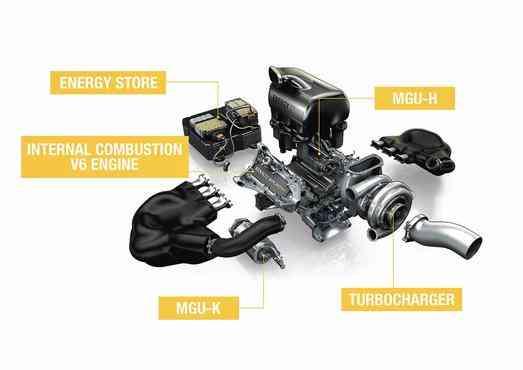 Sistema detalhado mostra todos os componentes da usina de força - Renault/Divulgação
