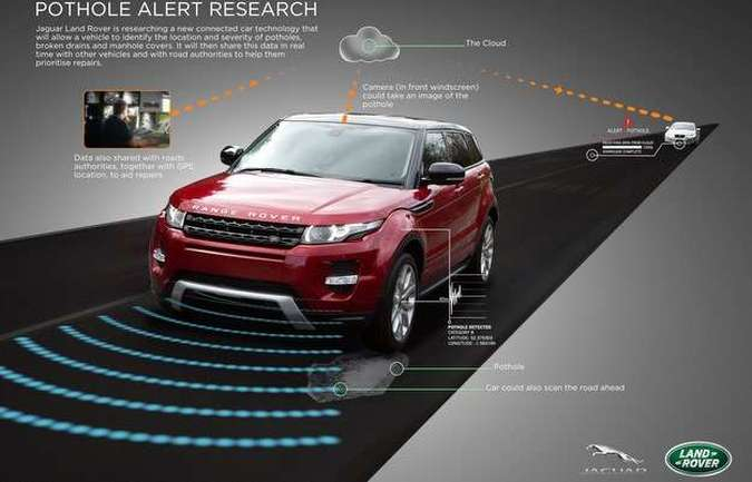 Uma câmera no para-brisa monitora o percurso (foto: Jaguar Land Rover/divulgação )