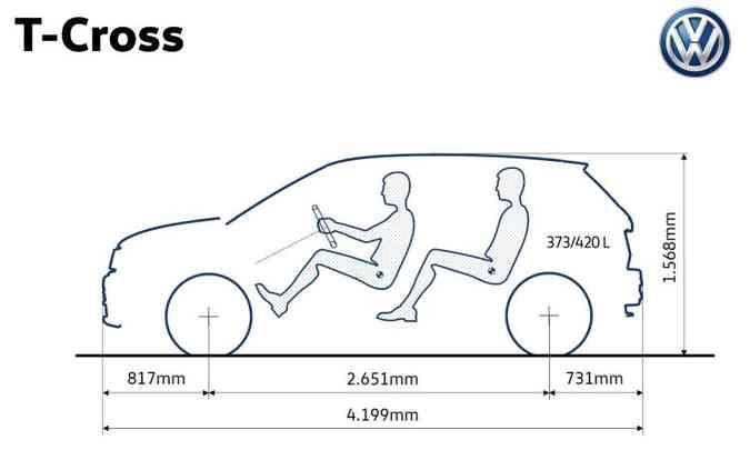 As dimensões do utilitário-esportivo(foto: Volkswagen/Divulgação)