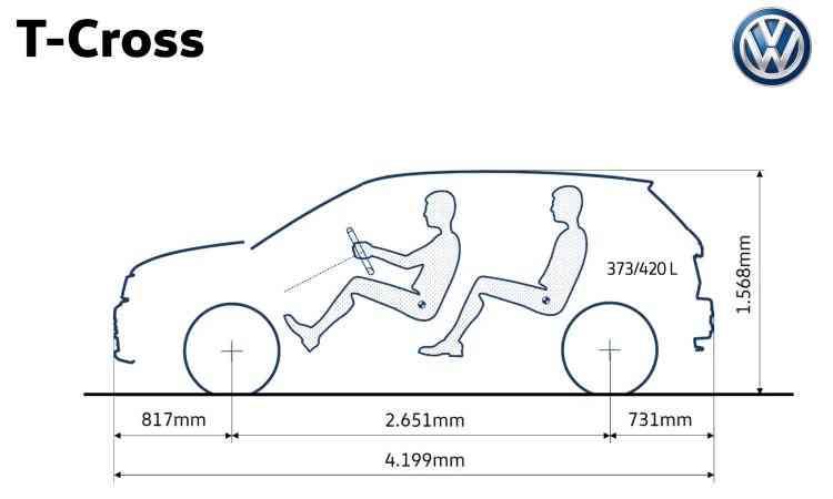 As dimensões do utilitário-esportivo - Volkswagen/Divulgação