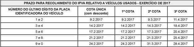 Diario Oficial / Divulgação