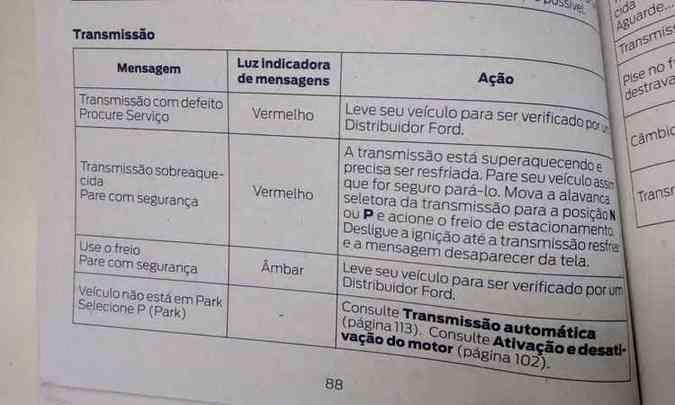 Ford orienta no manual o que fazer no superaquecimento, mas não corrige o defeito(foto: Bruno Freitas/EM/D.A Press)