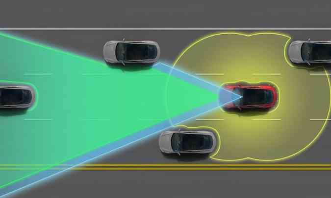 Modo autopilot dos modelos Tesla(foto: Tesla/Divulgação)
