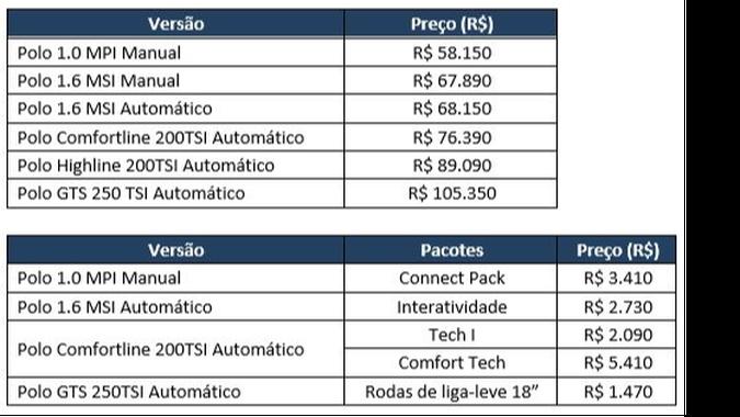 (foto: Volkswagen / Divulgação)